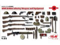 ICM British Infantry Weapon and Equipment Kit Montaggio Modellismo Militare