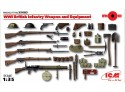 ICM British Infantry Weapon and Equipment Kit Montaggio Modellismo Militare